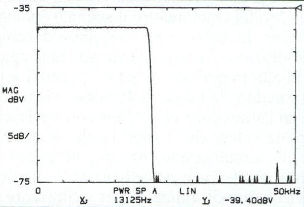 Fig.3. Trasformata della risposta impulsiva del Copland CDA189. A 11 kHz il livello va le ancora 0 dB.
