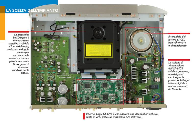 L'interno dell'SA-8005, con le sezioni circuitali ben distinte. Da notare la meccanica SACD Hyron, di gran qualità, allestita per essere scevra quanto possibile da vibrazioni esterne. Bello il trasformatore di alimentazione, schermato, che non sfigurerebbe in un integratino da 30 watt…