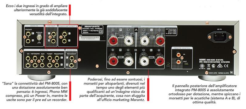 Il pannello posteriore dell'amplificatore integrato PM-8005 è assolutamente ortodosso per dotazione, mentre spiccano i morsetti per le acustiche (sistema A e B), di ottima qualità.