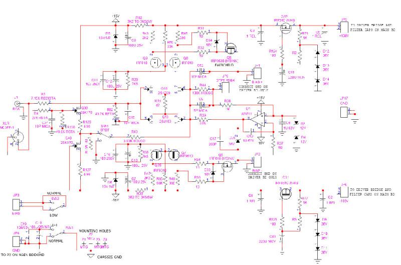 Schema elettrico del Parasound Halo JC 1, stadi d'ingresso ed amplificazione in tensione. Basta un'occhiata per notare che lo schema è inusuale, non necessariamente innovativo (difficile poter usare questo termine a sessant'anni dall'invenzione del transistor) ma di sicuro originale e sostanzialmente diverso dalle strutture tipiche. Dopo un blandissimo passa-basso d'ingresso (con Ft a 2 MHz) il segnale viene applicato ad un circuito totalmente simmetrico con ingresso a doppio differenziale, implementato con dei jfet duali (i noti ed apprezzati Toshiba 2SJ109/2SK389), alimentati però non dai rami di alimentazione bensì connessi in serie tra loro mediante una resistenza da 47 ohm, che ne determina la polarizzazione. Le rispettive uscite sono caricate a cascode mediante mosfet e pilotano asimmetricamente un amplificatore di tensione pure a mosfet, connesso in una configurazione floating parzialmente assimilabile al gate comune, e quindi senza guadagno positivo di corrente. Il guadagno della cascata è quindi basso come corrente, ma non in termini di tensione, e non tanto perché i differenziali non sono reazionati localmente, quanto perché l'uscita dell'amplificatore in tensione vede come carico solo lo stadio finale (che ha ingresso a fet, ed è quindi enorme) e 10 picofarad di compensazione anticipatrice verso il sommatore d'ingresso, che fissano il polo dominante e sono probabilmente la causa del primo modesto aumento dei residui di THD osservabili nel grafico THD/frequenza; il guadagno open loop è quindi alto e la controreazione a bassa frequenza consistente, pur quasi impossibile da quantificare. Da notare inoltre la presenza di un servo-integratore per abbattere l'offset in DC senza ricorrere a trimmer e l'impiego di un buffer a fet per il terminale invertente dell'ingresso bilanciato, onde offrire ai due lati dell'ingresso la stessa impedenza di carico.