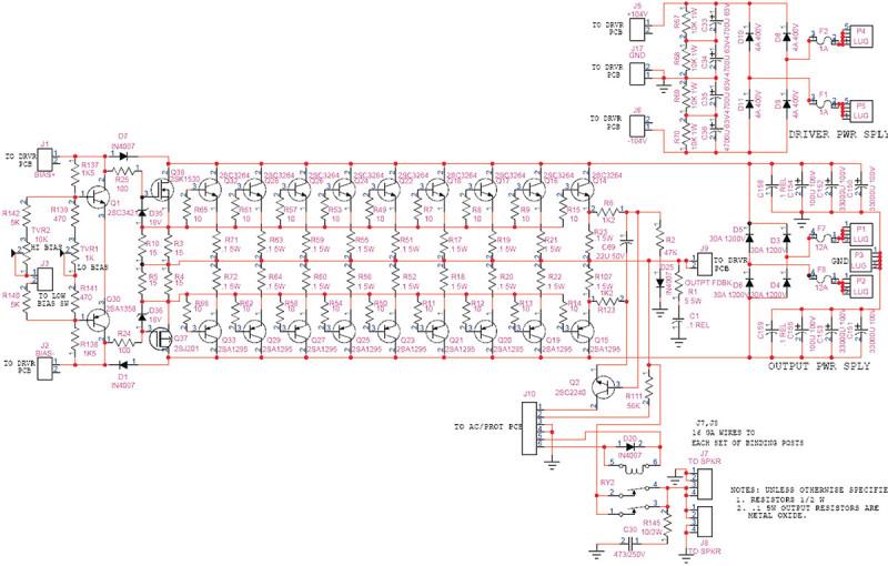Schema elettrico dello stadio di uscita. La composizione ibrida dello stadio d'ingresso prosegue in uscita, dato che i finali sono dei transistor bipolari pilotati da mosfet (2SK1530/2SJ201), con un moltiplicatore di Vbe simmetrico associato a due trimmer che regolano i due punti di lavoro selezionabili dall'utente. I finali sono 9 coppie di Sanken 2SC3264/2SA1295, con area operativa di sicurezza (SOAR) molto sostenuta fino a circa un centinaio di volt, che in queste quantità e grazie alla elevata potenza dissipabile massima (200 watt ciascuno) risultano competitivi rispetto ad un equivalente schema a mosfet. Come si può notare non sono limitati in corrente, e le protezioni elettroniche consistono semplicemente in un sensore corrente/tensione con costante di tempo, che in caso di grave sovraccarico si limita a disattivare il relè in serie agli altoparlanti.