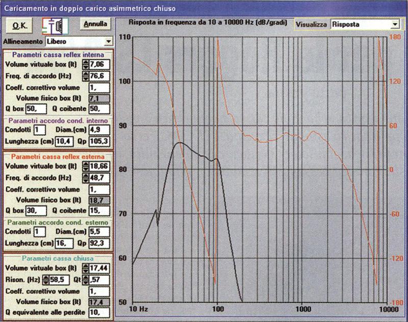 """Figura 1 -La simulazione con l'accordo """"extra-bass"""" pretende un volume totale di oltre 40 litri: decisamente troppo!"""