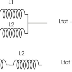 La teoria e la pratica delle reti crossover 4