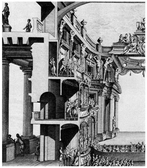 Figura 14 - Progetto non realizzato per il teatro dell'Opera di Conte di Stoccarda del 1759 (Diderot, Encyclopédie, Vol. X, Parigi, 1751-65). L'incisione mostra la sezione dei palchi e la ricchezza degli stucchi in stile rococò e barocco.