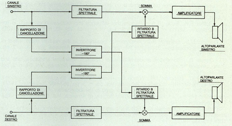 fase altoparlanti, curiosità - Pagina 2 Figura-9