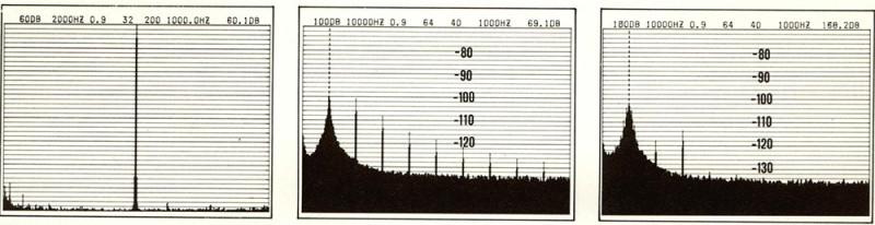 Figura A. Rumore di fondo rispetto al segnale di ìmV. Fondo scala -140 dBpari a 100 nano volt. Figura BeC. Analisi spettrale dei residui di distorsione del Sound Technology (a sinistra) e del super oscillatore (a destra). Fondo scala -150 dB