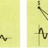 Riproduzione ed ascolto dei suoni (quarta parte)