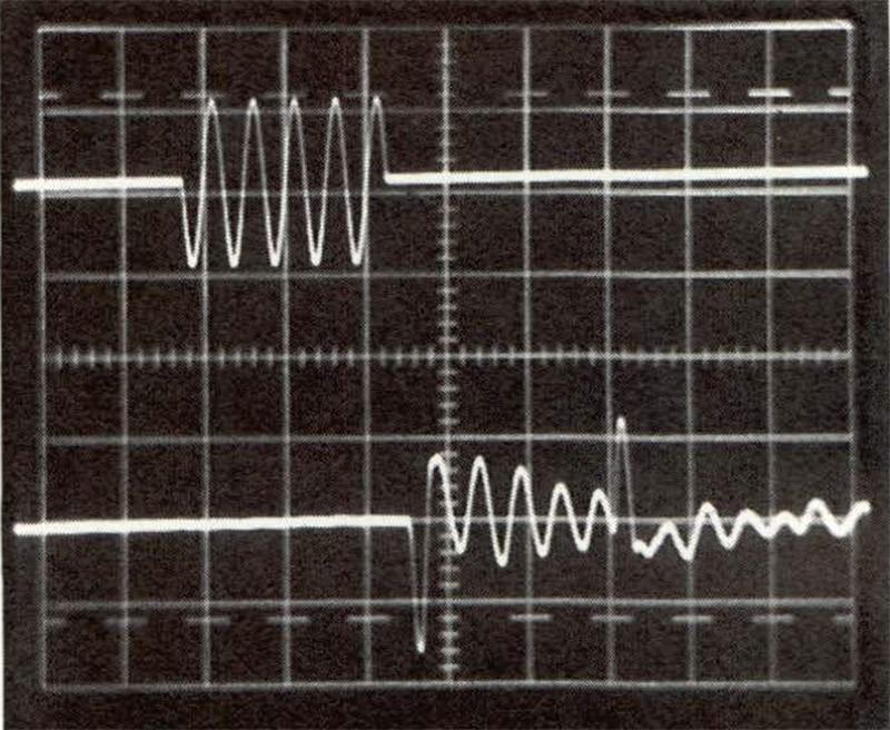 Figura 7 - Risposta al tone burst del sistema di altoparlanti di figura 3. Traccia superiore: segnale in ingresso: burst composto di cinque sinusoidi a frequenza 2 kHz, ampiezza 5,6 Traccia inferiore: segnale restituito dal micro fono di misura B&K 4133. In questo caso le due emissioni, quella diretta e quella ritardata, hanno la stessa polarità: alla prima frequenza di notch il ritardo tra le due emissioni è di mezza lunghezza d'onda. Questo si può vede re all'inizio della risposta, dove solo mezza sinusoide passa inalterata, ed alla fine del burst, che termina con una mezza sinusoide in fase.