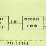 Teoria e pratica dei filtri digitali – parte 2