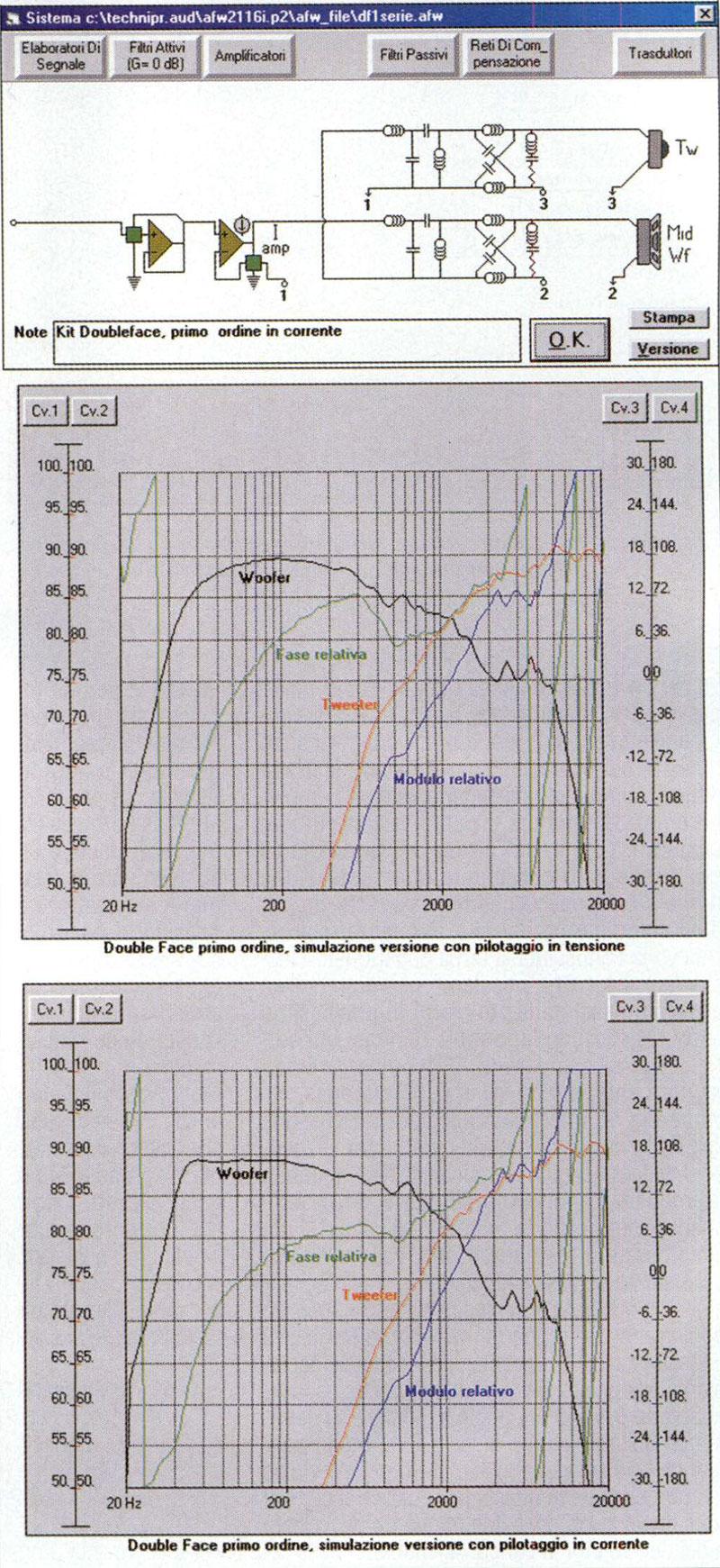 """Figura 9. Esempio di conversione a """"corrente"""" delle Doublé Face 1. Senza entrare troppo nel dettaglio del crossover (che usa pochi componenti in più rispetto a quello in tensione ed è comunque del primo ordine: magari approfondiremo infuturo anche in relazione con l'altra versione), in questo caso basta anteporre un passa-alto del primo ordine con Ft 116 Hz per ottenere un sistema dalle caratteristiche molto simili all'originale in termini di risposta, ma con tutti i vantaggi intrìnseci del pilotaggio in corrente."""