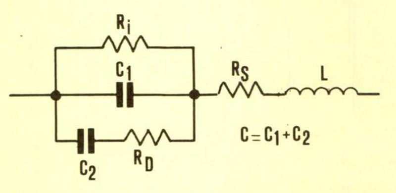 Lo schema equivalente del condensatore secondo Marsh e Joung: la capacità C=C1+C2 è la capacità del condensatore, L è l'induttanza parassita, Rs è la resisten za serie, Ri la resistenza d'isolamento e Rd rappresenta l'assorbimento del dielettrico.