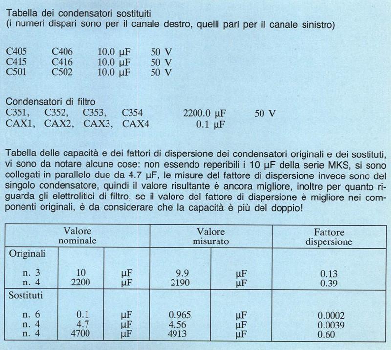 proton-tabella