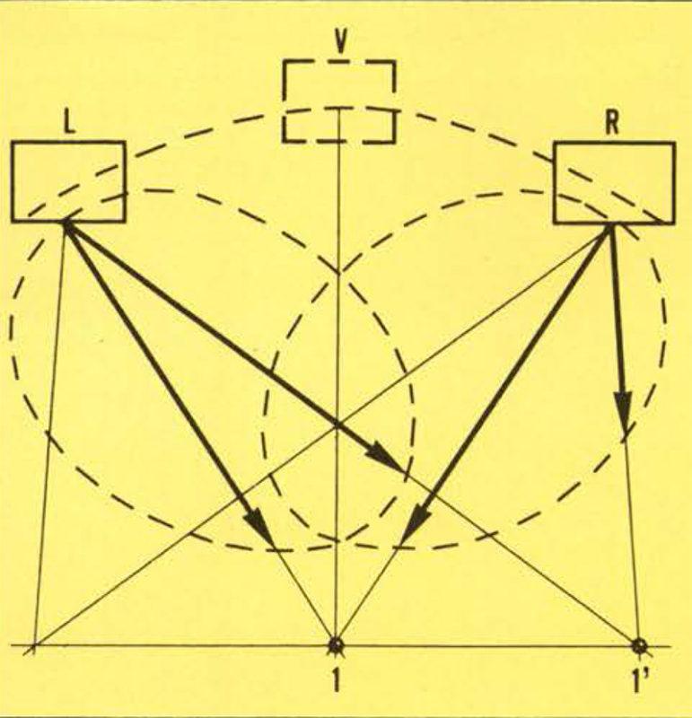 I diffusori 7/06 sono caratterizzati dalla emissione DSR, sviluppata per evitare distorsioni timbriche e prospettiche su un'ampia area di ascolto con una scelta non convenzionale della dispersione.