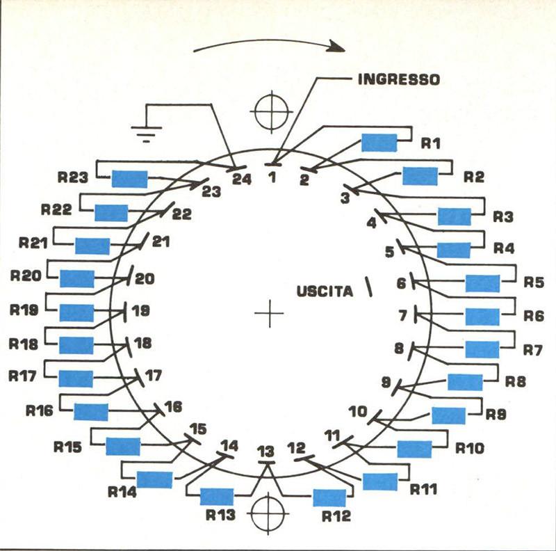 Figura 4 - Schema di montaggio delle resistenze dell'attenuatore sul commutatore a 24 posizioni.