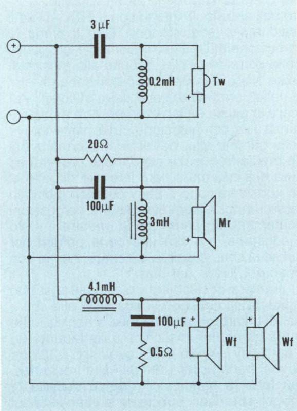 // filtro delle Spirit prevede incroci tutti del 2° ordine. Sfruttando il taglio meccanico del l'altoparlante la cella del midrange impiega solo il possa-alto.