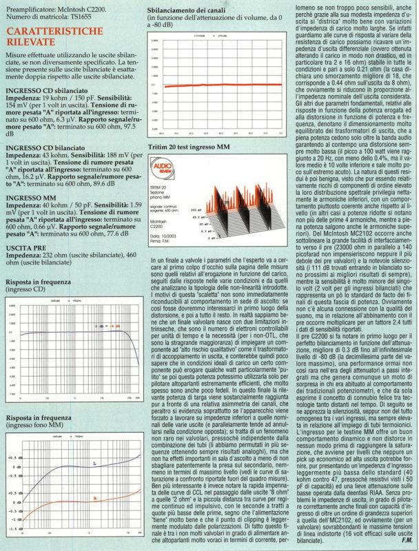 misure-2-mcintosh-ar240-67