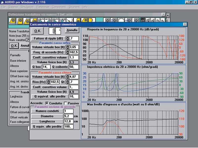 La finestra per il modellamento del carico simmetrico.