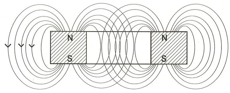 Figura 1. Magnete permanente e linee di flusso.