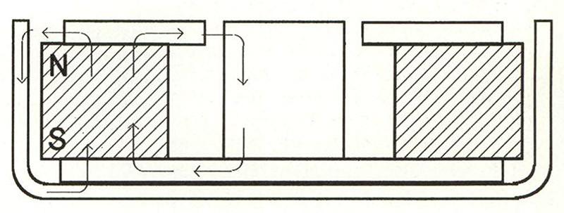 Figura 3. Complesso magnetico più calotta.