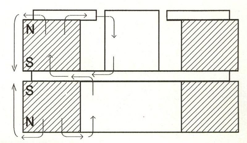 Figura 4. Complesso magnetico più magnete aggiunto.