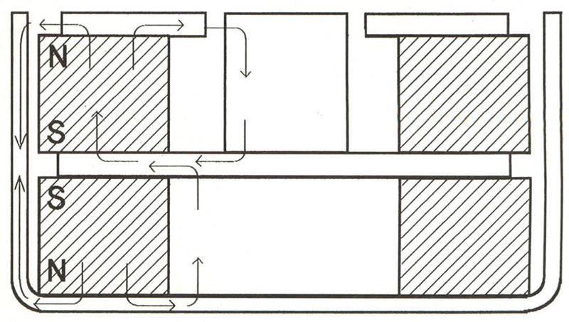 Figura 5. Complesso magneitco più magnete aggiunto e calotta.