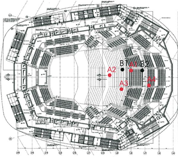 Figura 14 - Per l'ascolto della sala grande sono stati scelti due posti dalle caratteristiche acustiche diverse. Uno in platea (B1) e uno in galleria (B2).