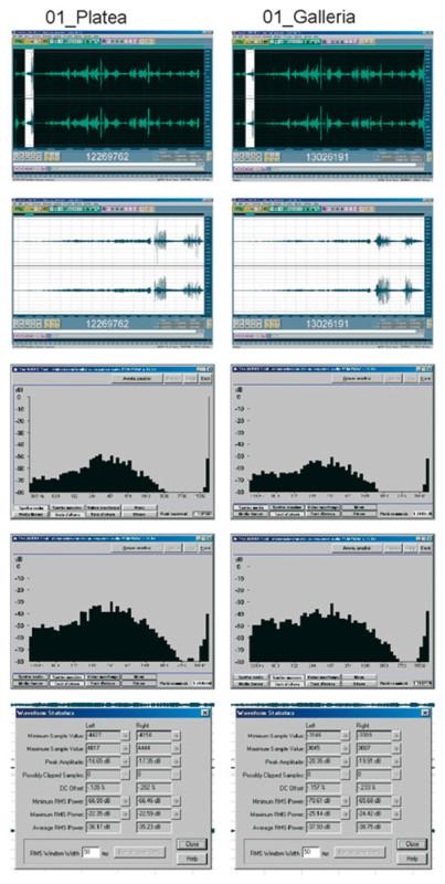 Figura 15 - Schermata tipo delle elaborazioni operate sui campioni musicali.
