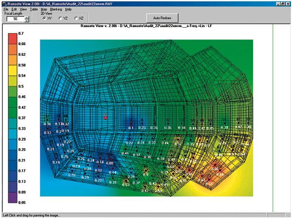 """Figura 22 - Simulazione dell'indice LF, """"Lateral Energy Fraction"""", della sala Santa Cecilia."""