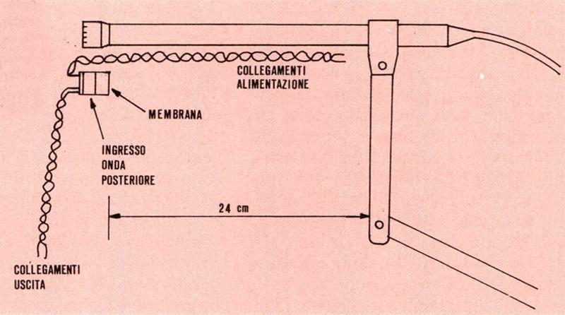 Figura 10 Disposizione del microfono per il rilevamento delle risposte di figura 9.
