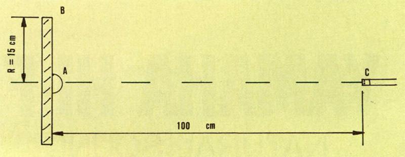 Figura 1B - Schema della disposizione di misura per l'altoparlante su pannello rotondo A = altoparlante B = bordo del pannello C = microfono di misura Percorso diretto AC = 100 cm. Il 7 1 100 cn C Percorso secondario AB+BC = AB + \AB2+AC2 - 16 cm. 344 Frequenze di notch F(N) = N . Hz (N = 1; 2; 3; ...) 0,16 In pratica le frequenze sono risultate di 2, 4 e 6 kHz: questo fatto si spiega tenendo presente che, una volta fissato l'altoparlante sul pannello, la cupola sporge da esso di circa 1 cm.