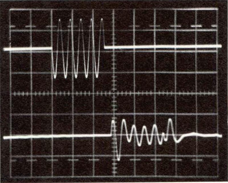 Figura 5 - Risposta al Ione burst dell'altopar lante di figura 1. Traccia superiore: segnale in ingresso all'altoparlante: burst composto di cinque sinusoidi a frequenza 2 kHz, ampiezza 5,6 Vpp. Traccia inferiore: segnale restituito dal micro fono di misura B&K 4133. La prima sinusoi de è quella dell'emissione diretta dell'altopar lante, le quattro successive hanno ampiezza ridotta per effetto dell'arrivo dell'emissione del pannello; a questo punto l'emissione diretta termina. La sesta sinusoide è in realtà la quinta ed ultima dell'emissione del pannello: di questa è evidentissima la fase opposta.