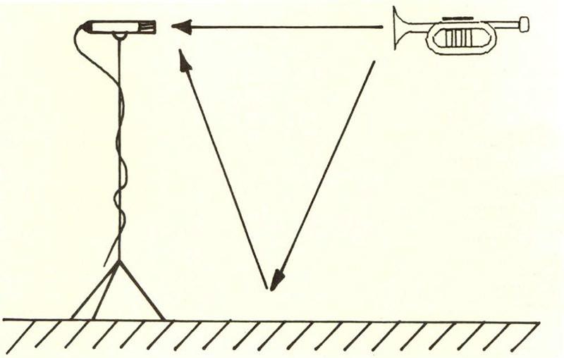 Figura 8 - Un microfono, tenuto lontano dal pavimento o da altre superfici riflettenti, può provocare il filtraggio a pettine del segnale ripreso.