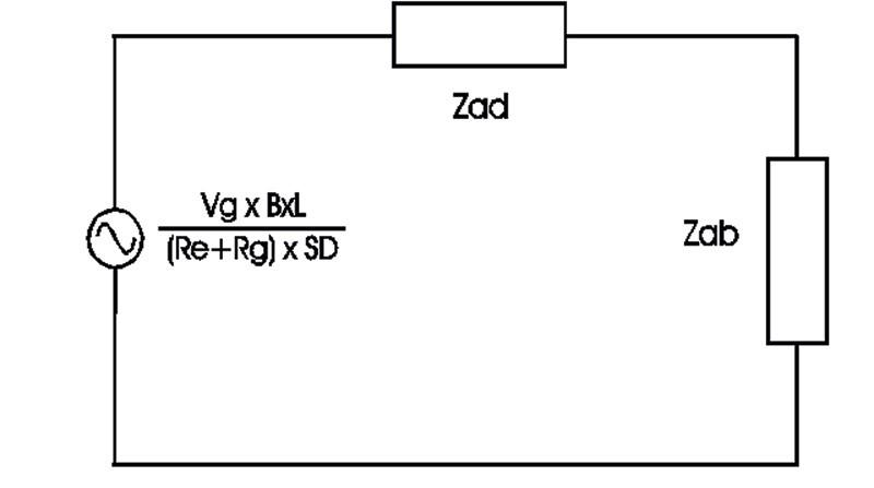 Fig. 2. Modello acustico con l'uso dei sotto-moduli