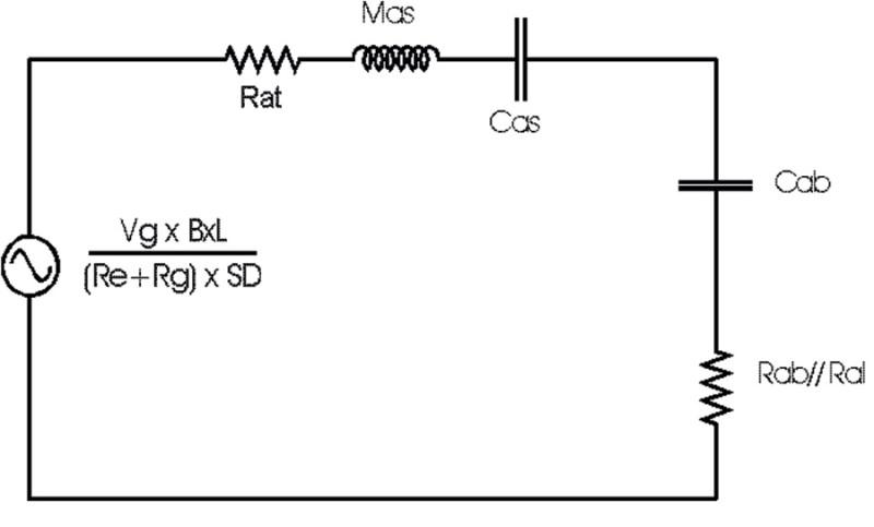 Fig. 3. Modello semplificato usato da AFW