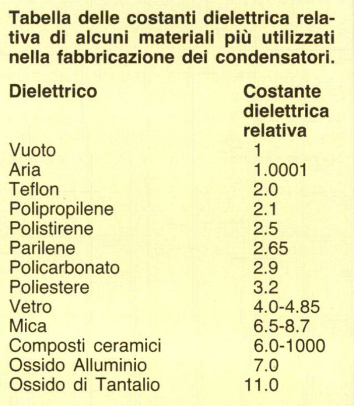 condensatore-2
