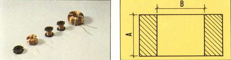 Nella foto è indicata una possibile realizzazione pratica delle bobine (da destra a sinistra) Lì, Li, L4, L2, L5. Le dimensioni A e B del rocchetto (a destra) sono indicate nell'elenco componenti.