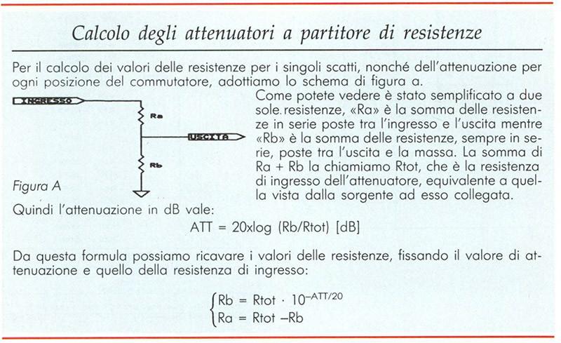 Calcolo degli attenutaori a partitore di resistenze
