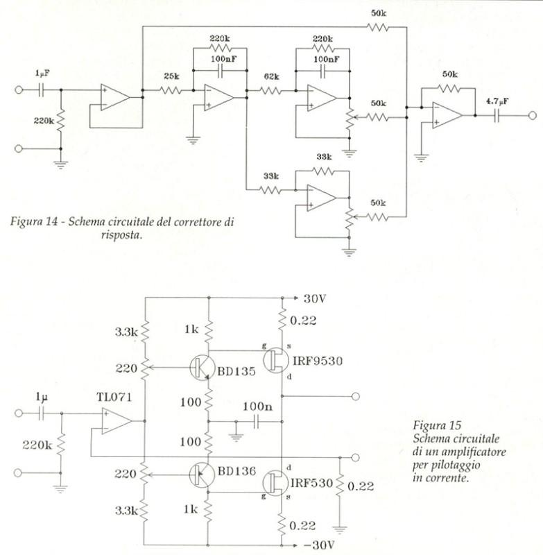 Figura 14 - Schema circuitale del correttore di risposta. Figura 15 Schema circuitale di un amplificatore per pilotaggio in corrente.