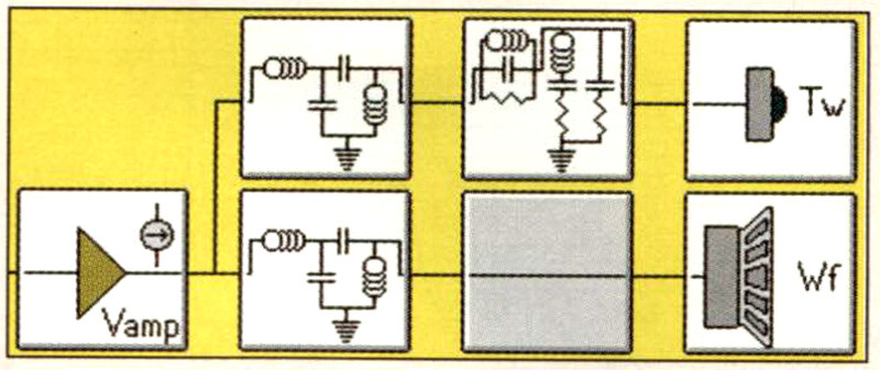 Figura 6 - Composizione del sistema da simulare.