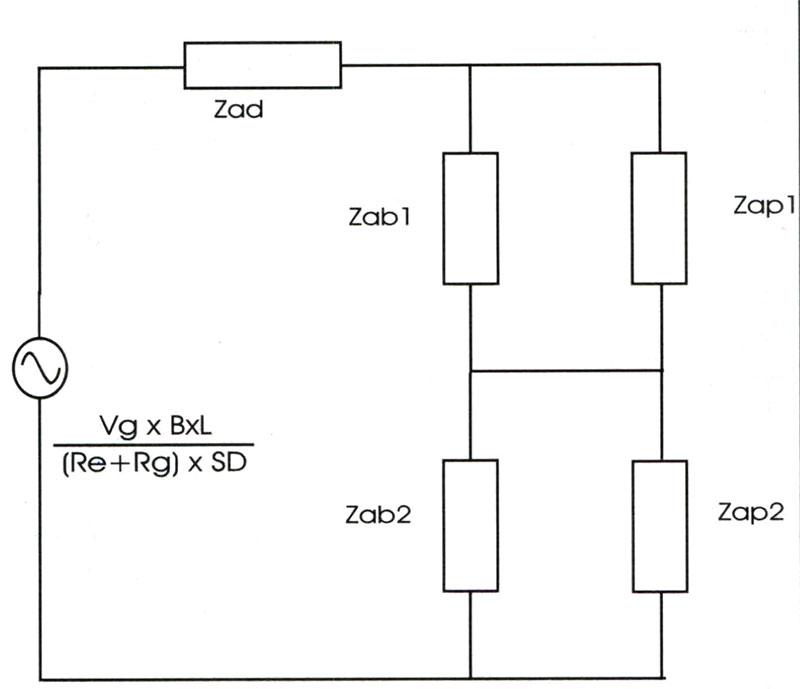 Figura 4. Modello semplificato con sottomoduli.